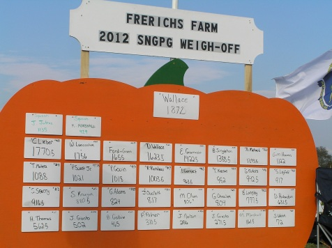Frerichs Farm Leader Board